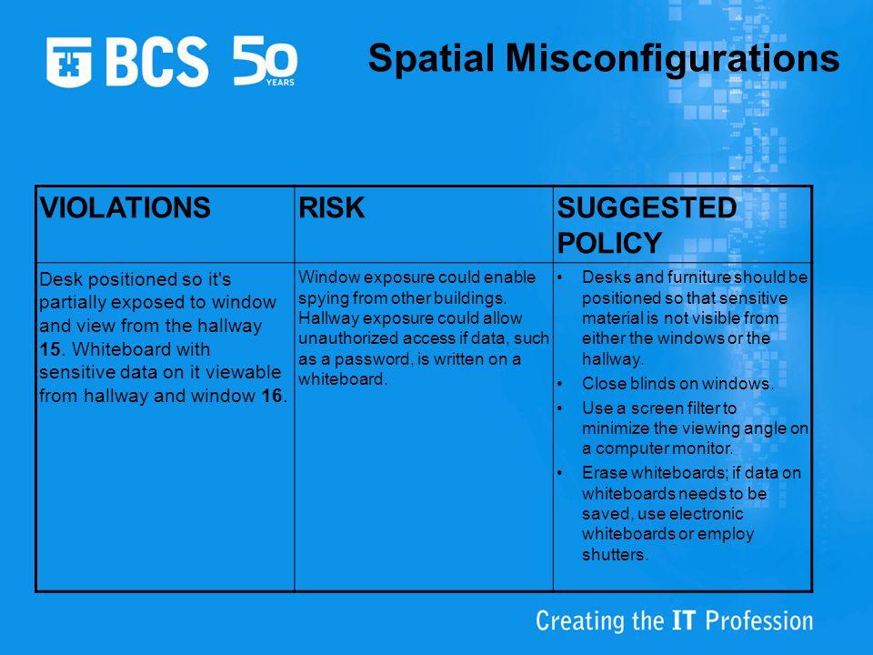Spatial Misconfigurations