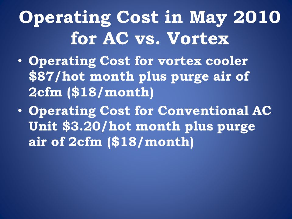 Operating Cost in May 2010 for AC vs. Vortex