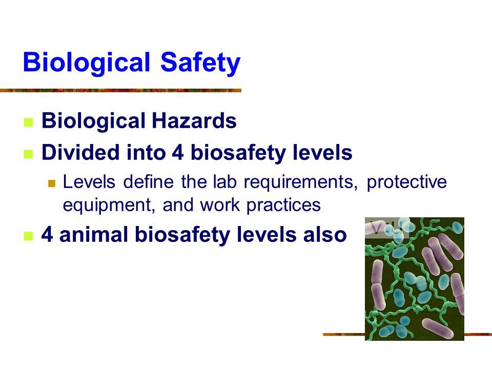 Biological Safety Biological Hazards Divided into 4 biosafety levels