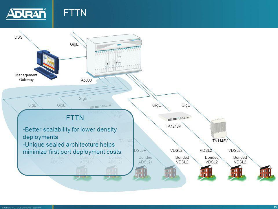 FTTN FTTN Better scalability for lower density deployments