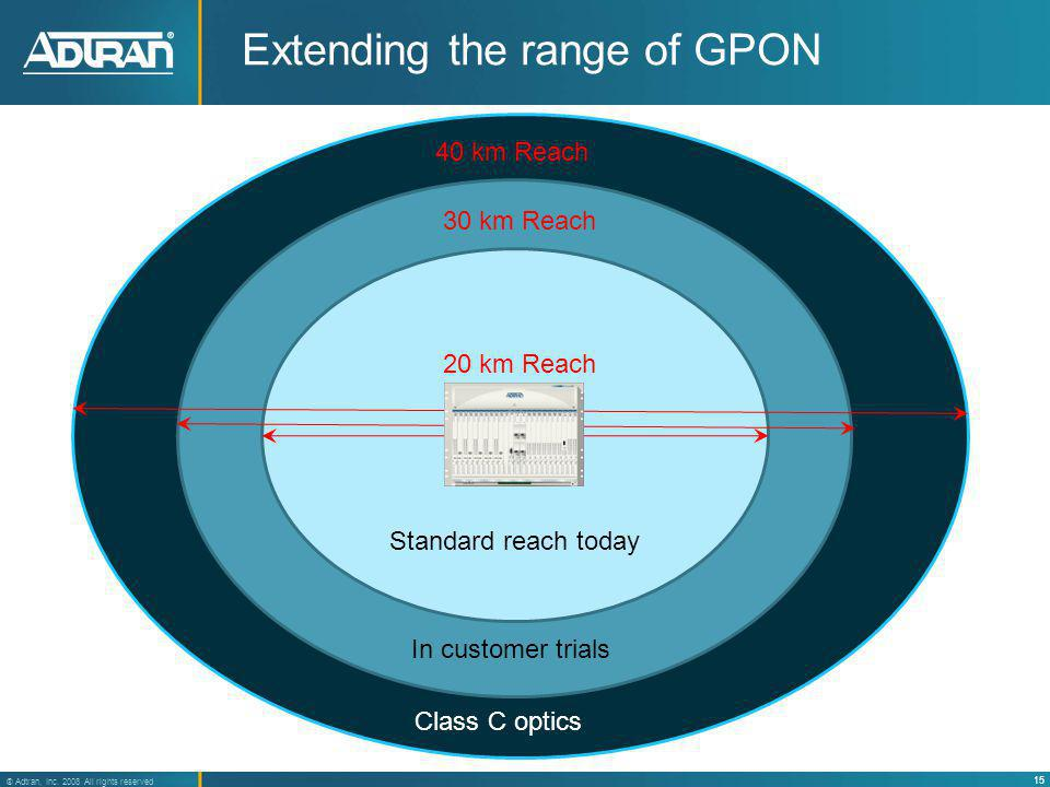 Extending the range of GPON