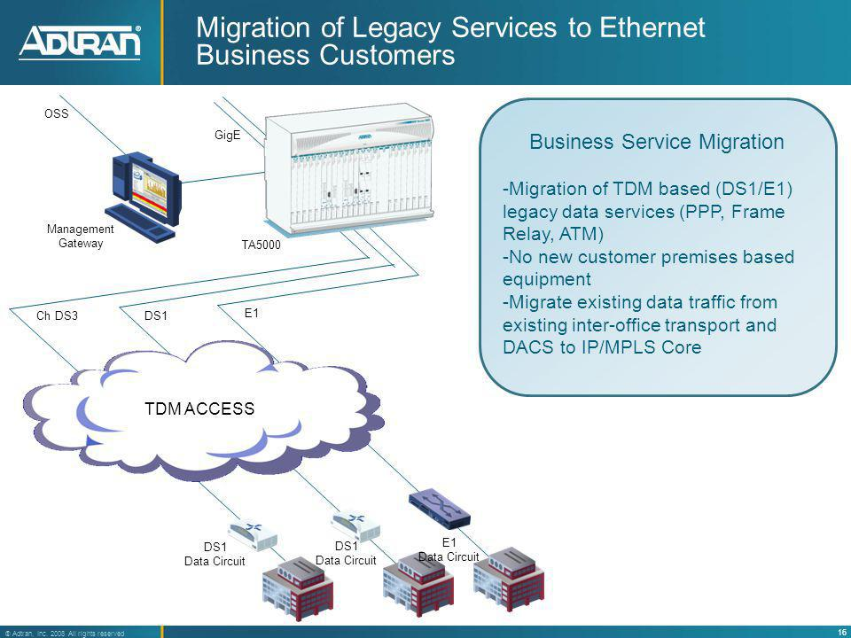 Migration of Legacy Services to Ethernet Business Customers