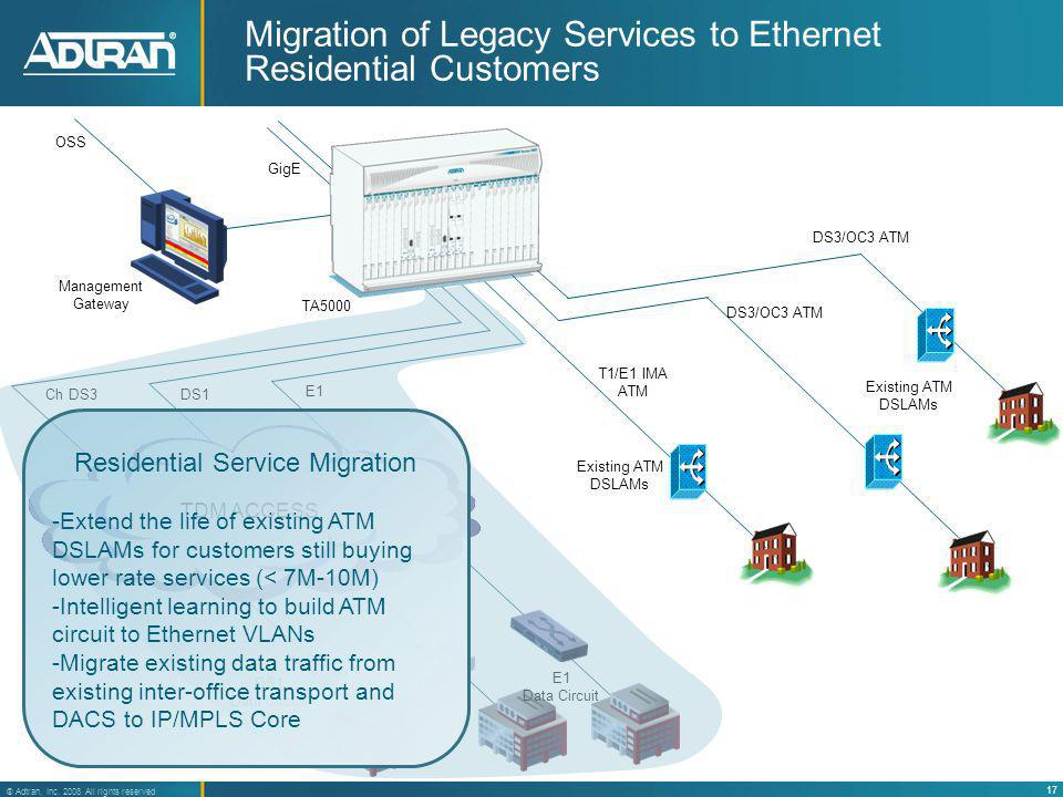 Migration of Legacy Services to Ethernet Residential Customers