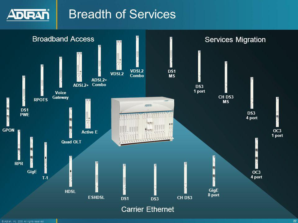 Breadth of Services All Ethernet Core Product Carrier-class platform