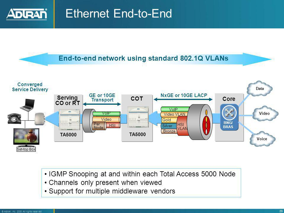 End-to-end network using standard 802.1Q VLANs
