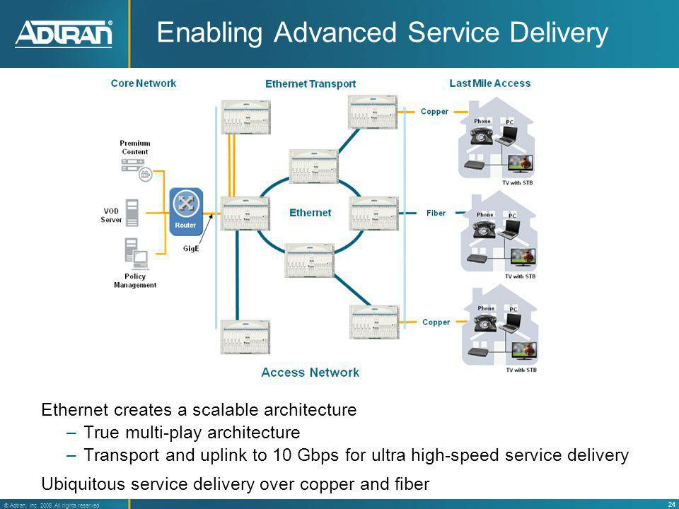 Enabling Advanced Service Delivery