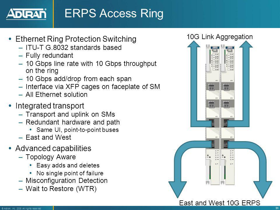 ERPS Access Ring Ethernet Ring Protection Switching