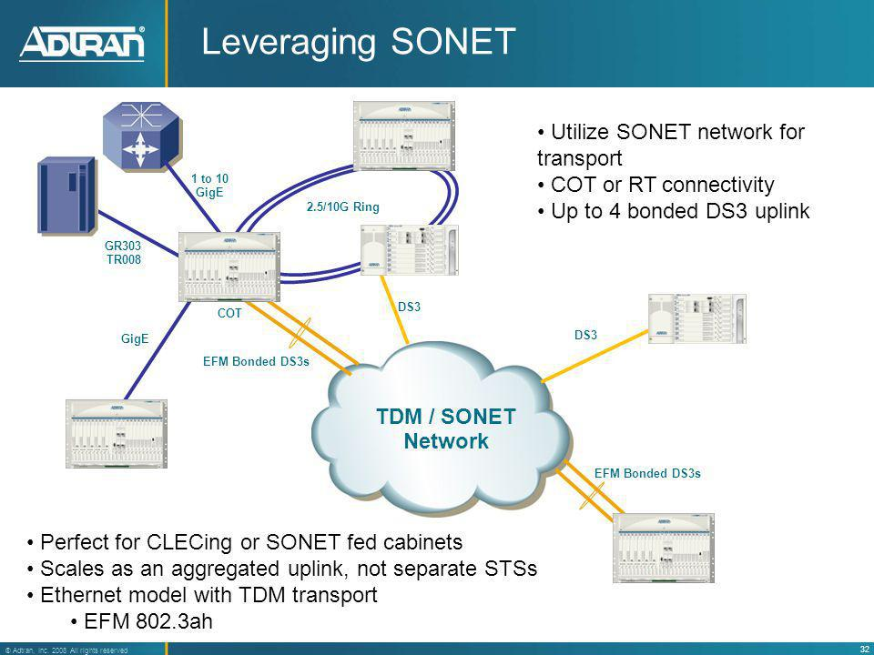 Leveraging SONET Utilize SONET network for transport
