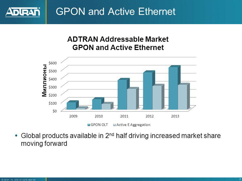 GPON and Active Ethernet