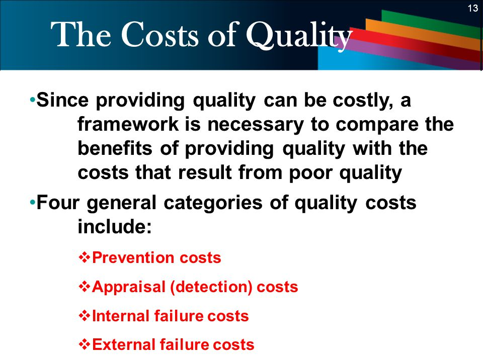 Costs incurred to prevent product failure from occurring.