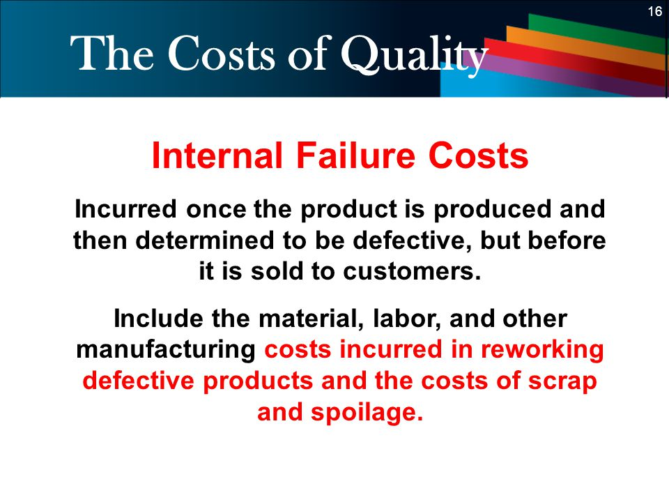 The Costs of Quality External Failure Costs