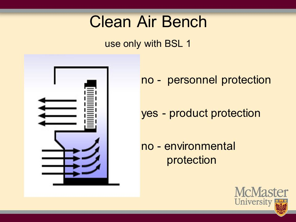 Clean Air Bench use only with BSL 1
