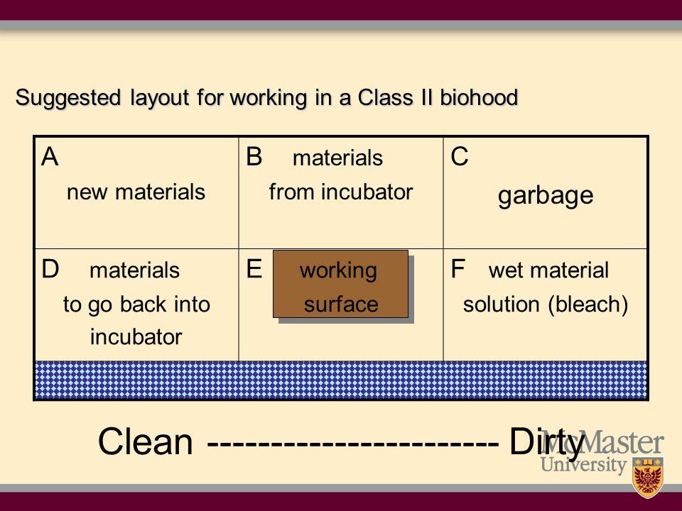 Clean ----------------------- Dirty