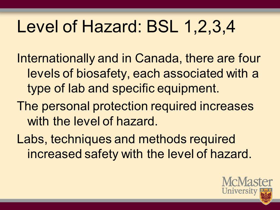 Level of Hazard: BSL 1,2,3,4