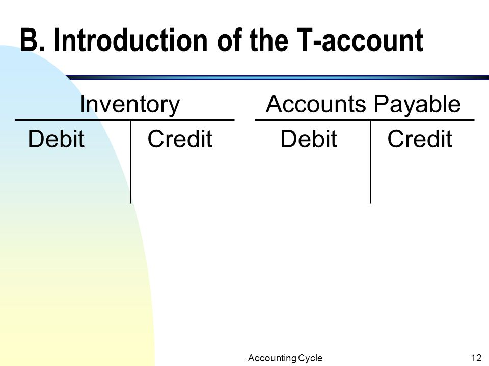 B. Introduction of the T-account
