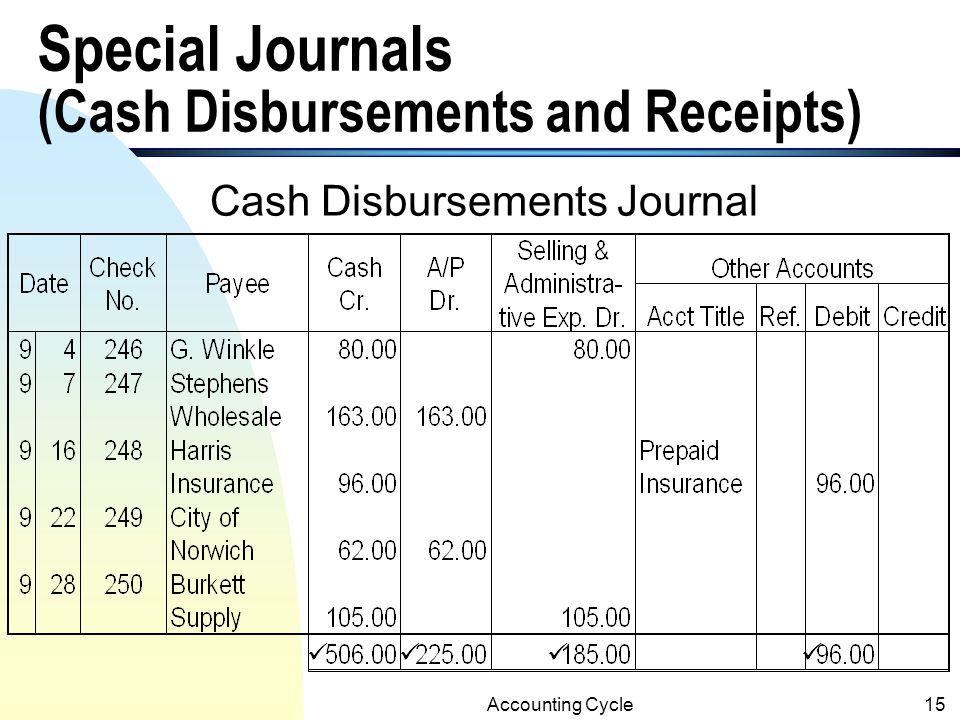 disbursements journal