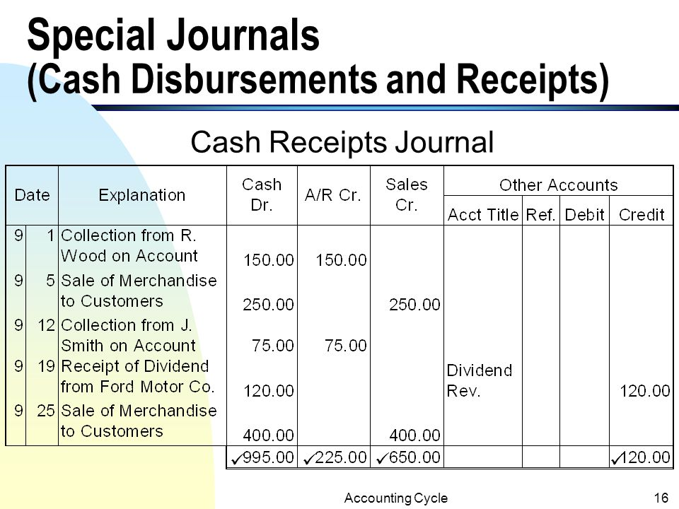 Special Journals (Cash Disbursements and Receipts)