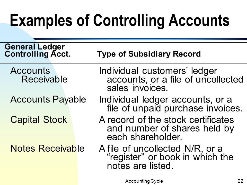 Examples of Controlling Accounts
