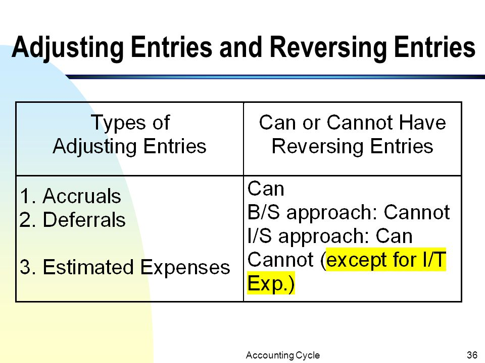 reversing entries Reversing entries can be used when a ledger transaction posts incorrectly, or to adjust the balance of an accrual or prepaid account you can post a manual reversing entry at any time during the month as needed to balance the ledger.