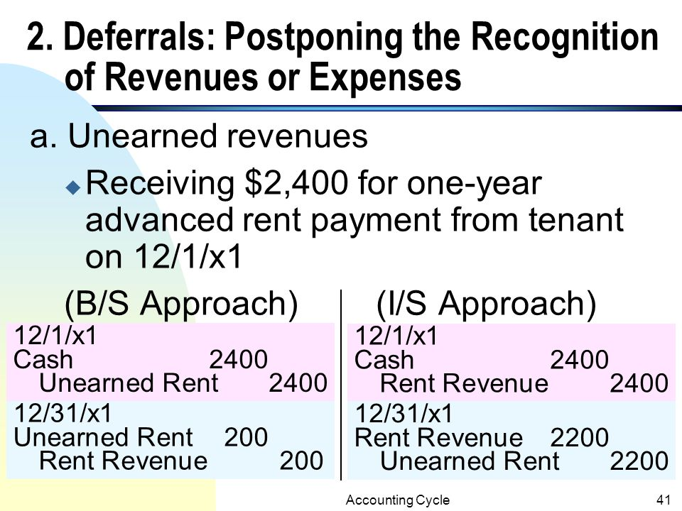 2. Deferrals: Postponing the Recognition of Revenues or Expenses