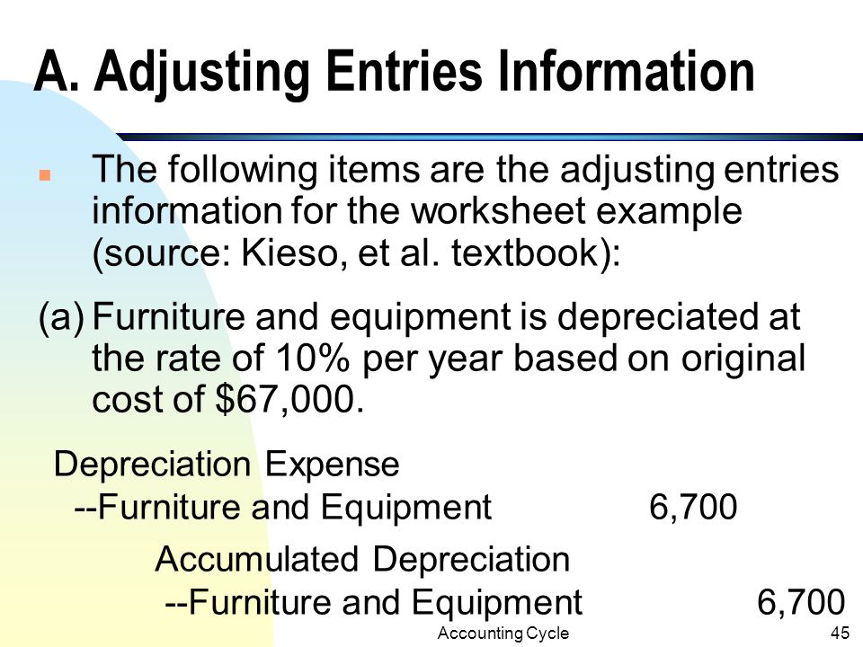 A. Adjusting Entries Information