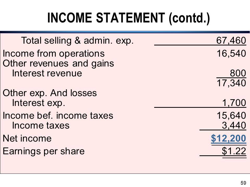 INCOME STATEMENT (contd.)