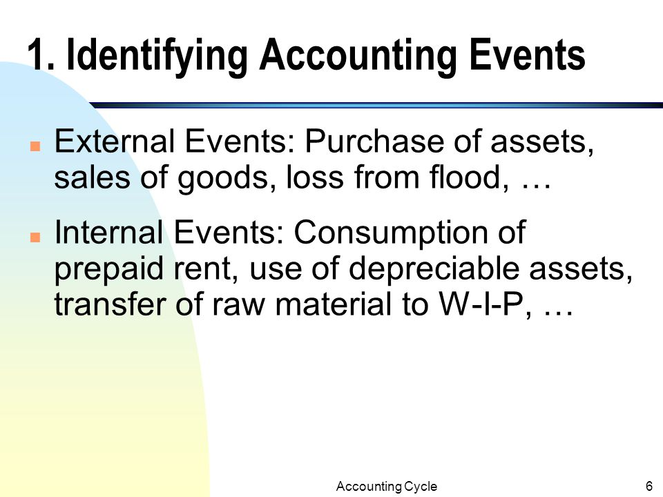 1. Identifying Accounting Events