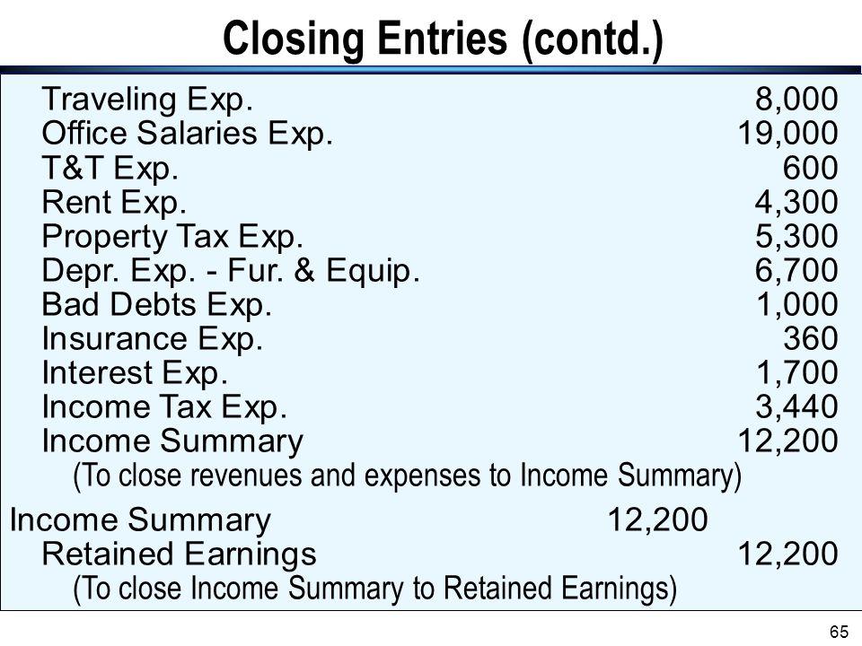 Closing Entries (contd.)