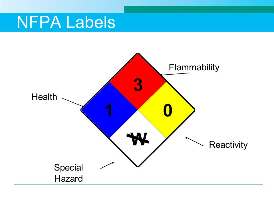 NFPA Labels Flammability Health Reactivity Special Hazard