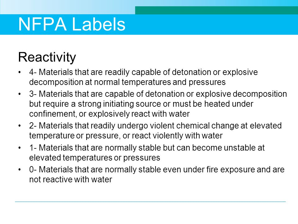 NFPA Labels Reactivity