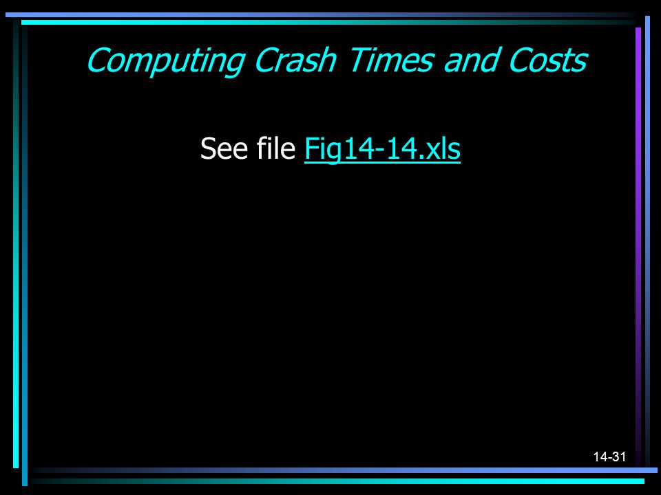 Computing Crash Times and Costs