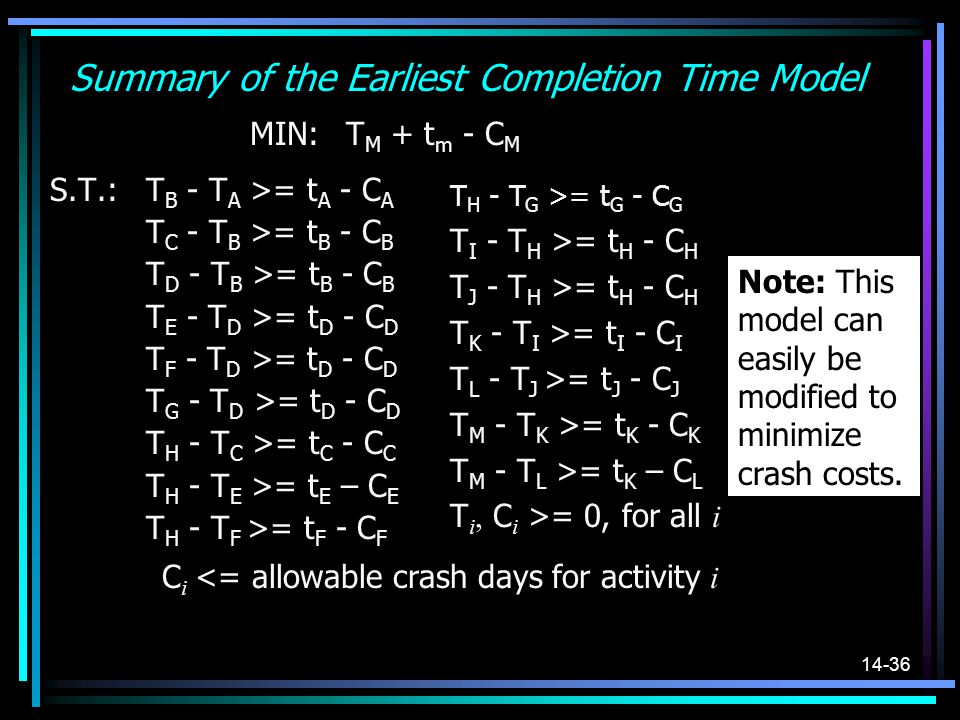 Summary of the Earliest Completion Time Model