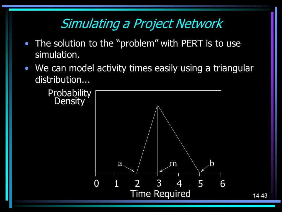 Simulating a Project Network