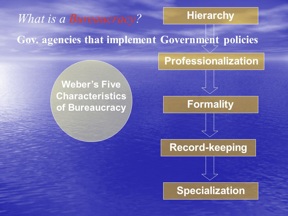 Weber's Five Characteristics of Bureaucracy