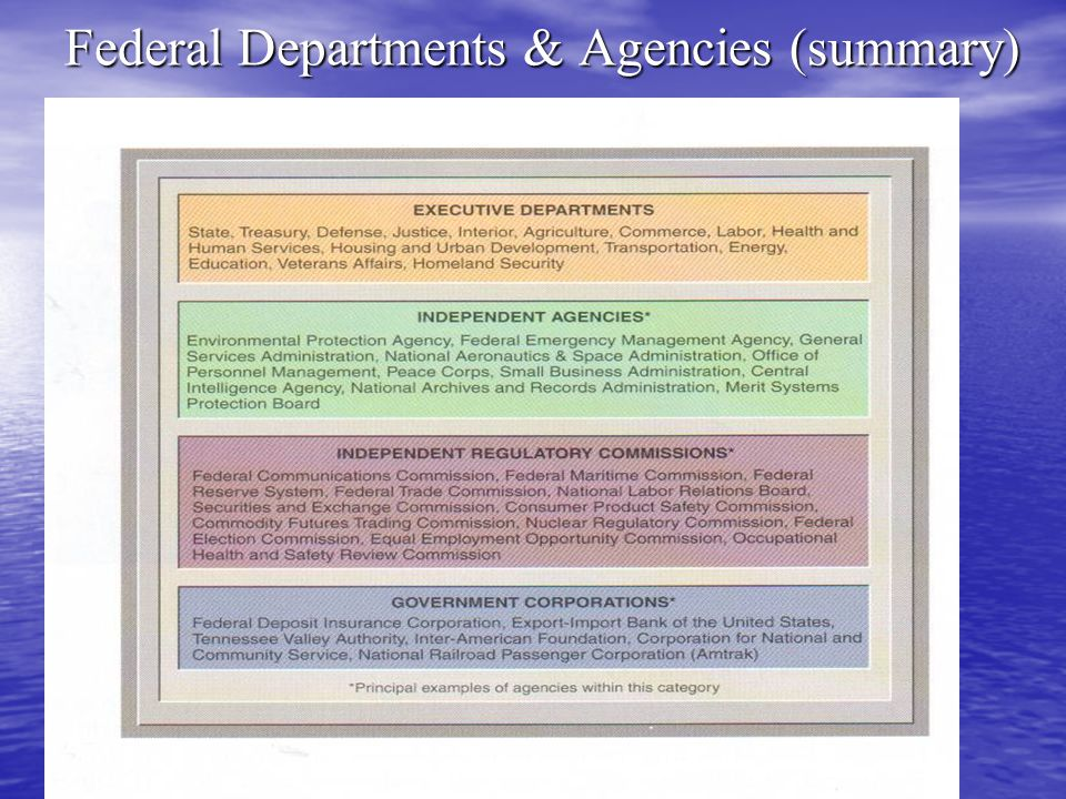 Federal Departments & Agencies (summary)