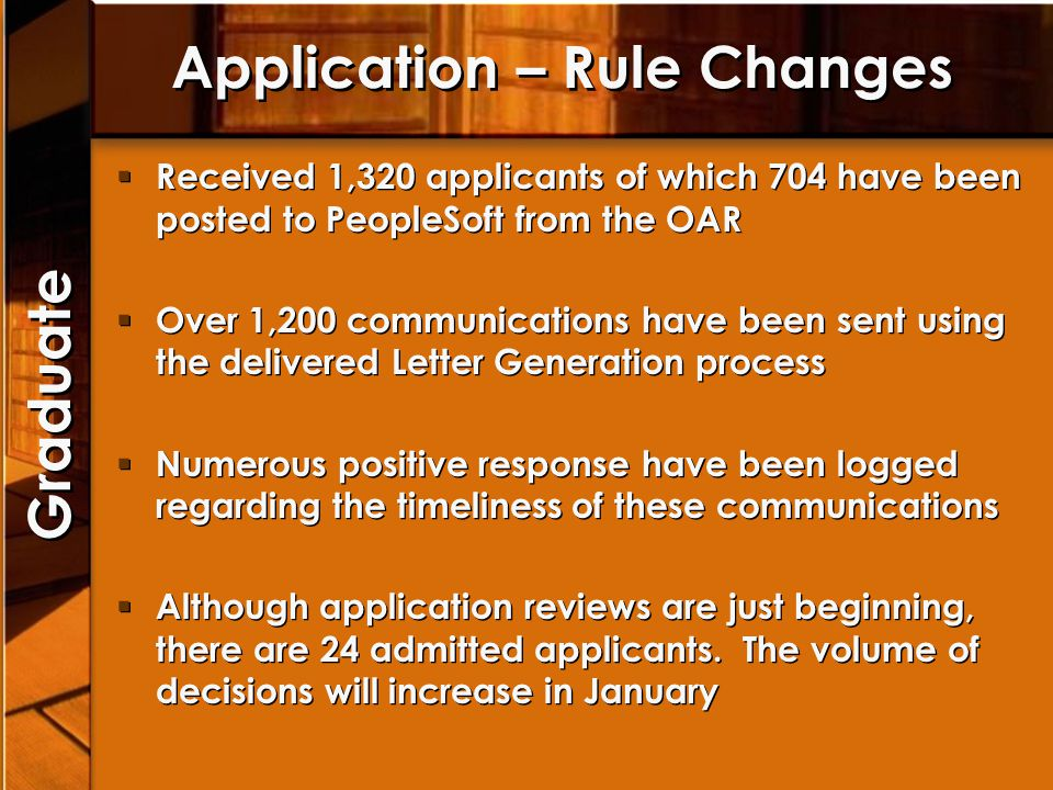 Application – Rule Changes