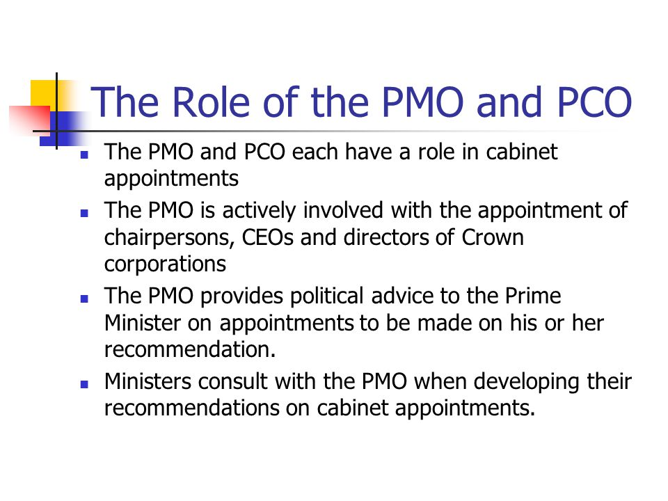 The Role of the PMO and PCO