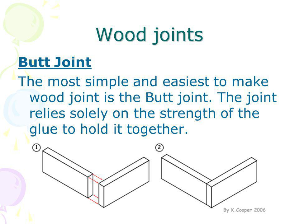 Wood joints Butt Joint.