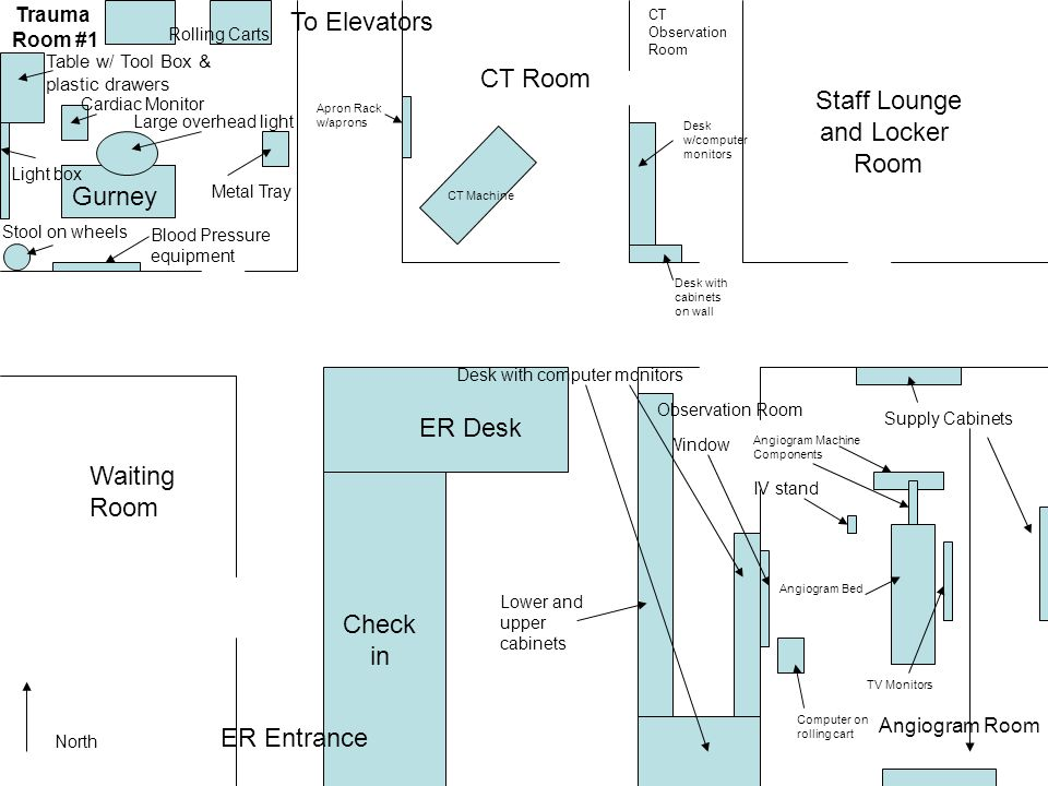To Elevators CT Room Staff Lounge and Locker Room Gurney ER Desk