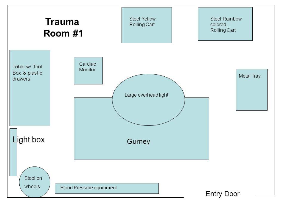 Trauma Room #1 Light box Gurney Entry Door