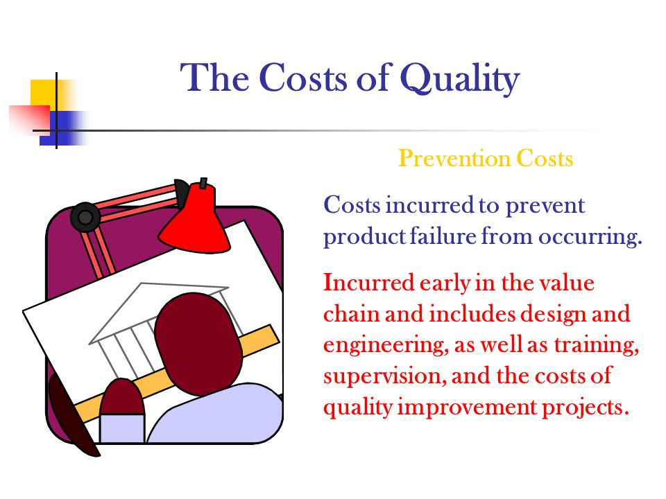 The Costs of Quality Prevention Costs
