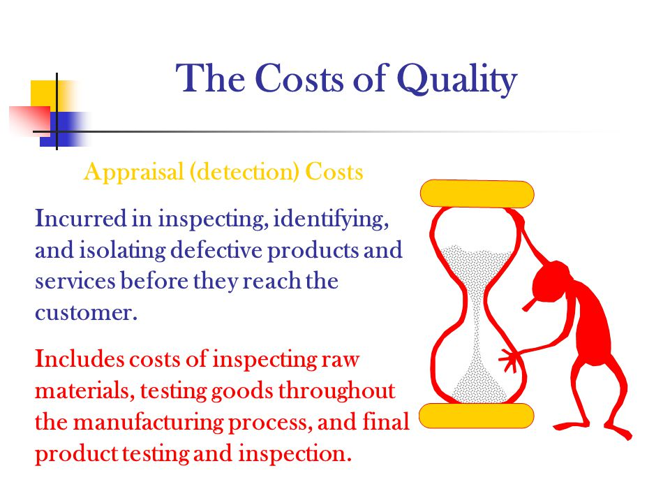 Appraisal (detection) Costs