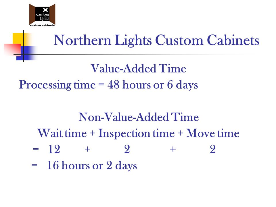 Northern Lights Custom Cabinets