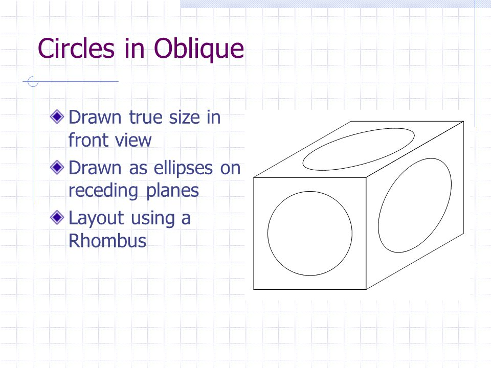 Circles in Oblique Drawn true size in front view