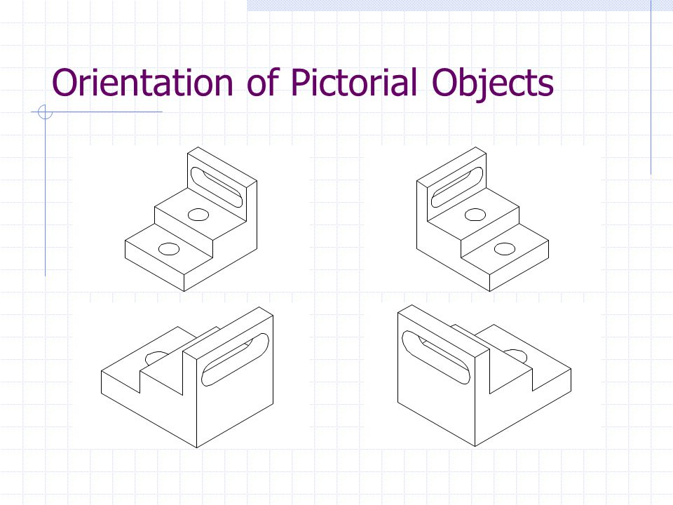 Orientation of Pictorial Objects