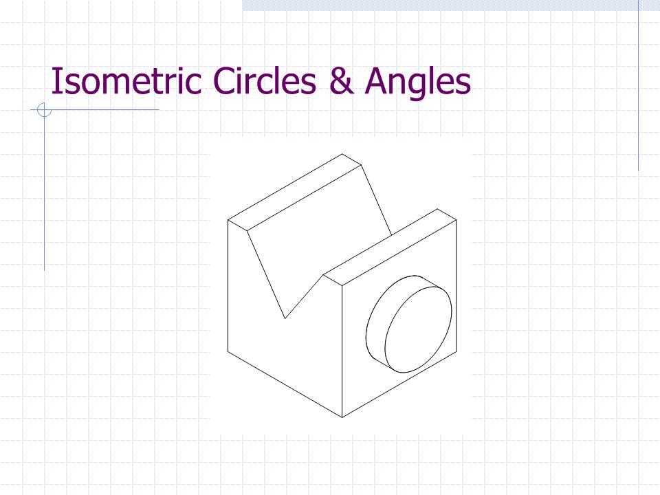 Isometric Circles & Angles