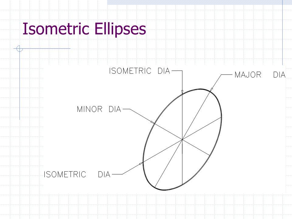 Isometric Ellipses