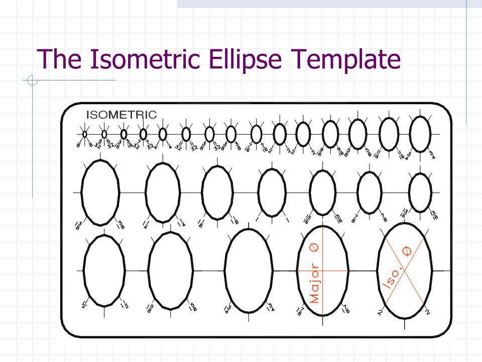 The Isometric Ellipse Template