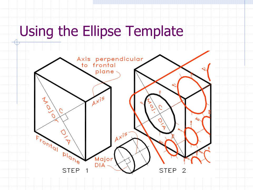 Using the Ellipse Template