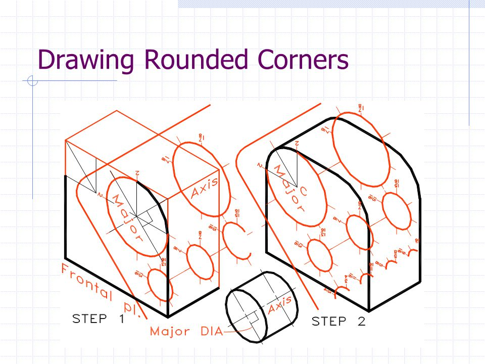 Drawing Rounded Corners